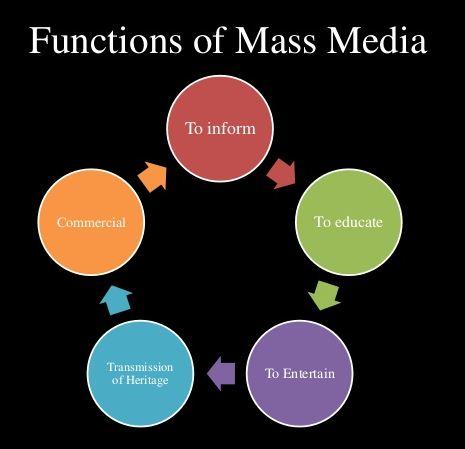 fungsi media massa