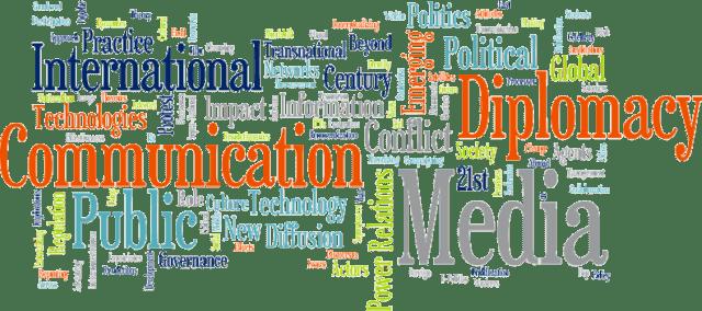 Komunikasi Internasional: Pengertian dan Ruang  Lingkup