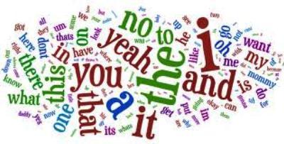 10 Kata Baku yang Sering Salah Tulis