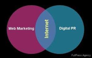 digital pr online