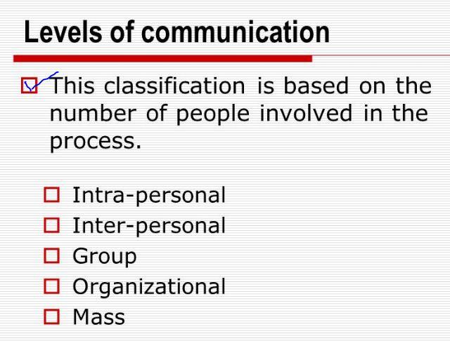 level-komunikasi