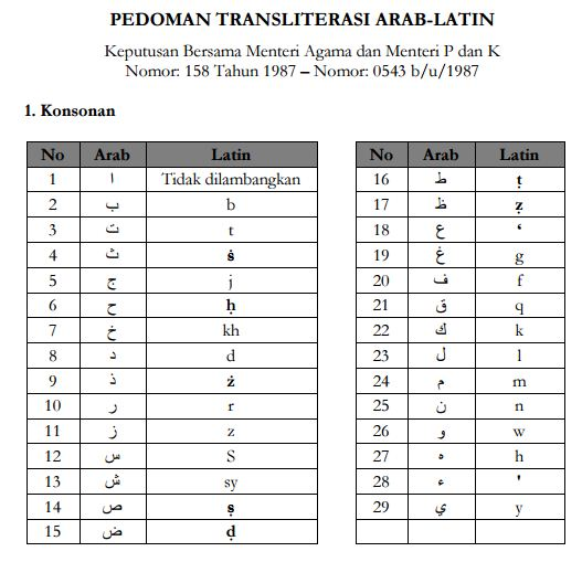 transliterasi arab-indonesia
