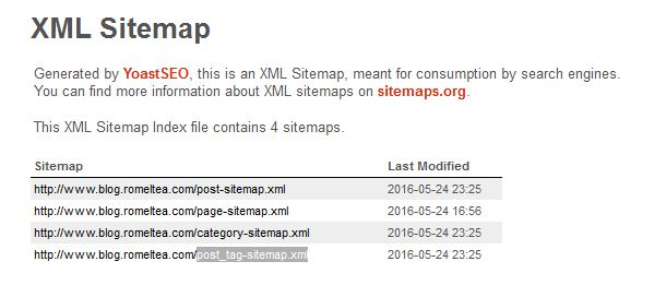 halaman sitemap blog wp