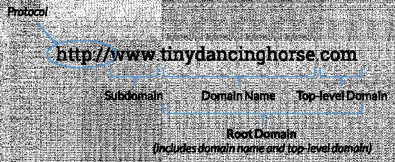 domain-description-image