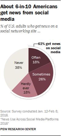 social-media-and-news-1