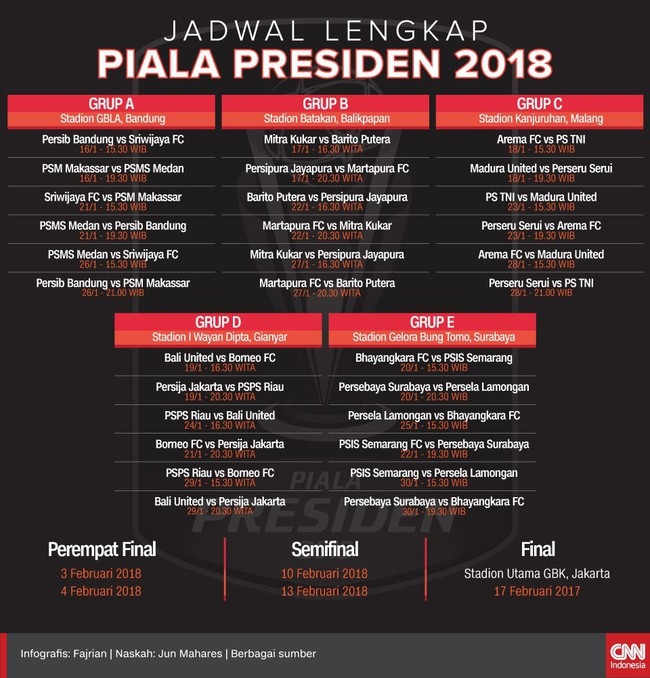 Jadwal Piala Presiden 2018