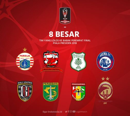tim yang lolos ke babak 8 besar Piala Presiden 2018