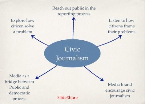 Permalink to Pengertian Jurnalisme Publik, Perbedaanya dengan Jurnalisme Warga