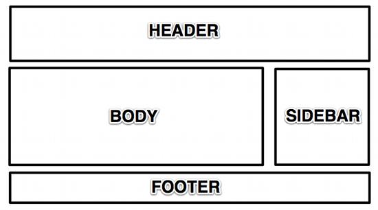elemen desain template blog