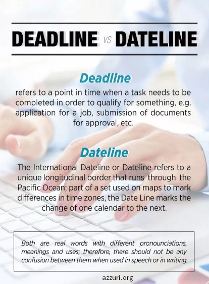 deadline vs dateline