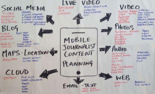 jurnalisme-seluler-mobile-journalism-mojo