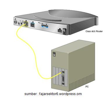 router-pc