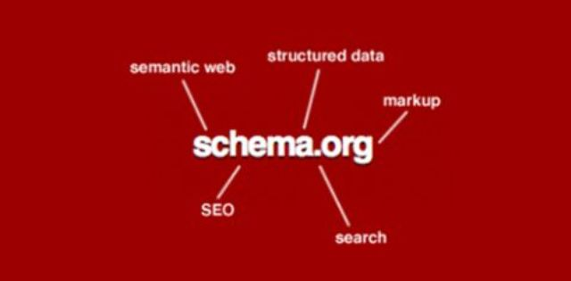 schema markup blog seo
